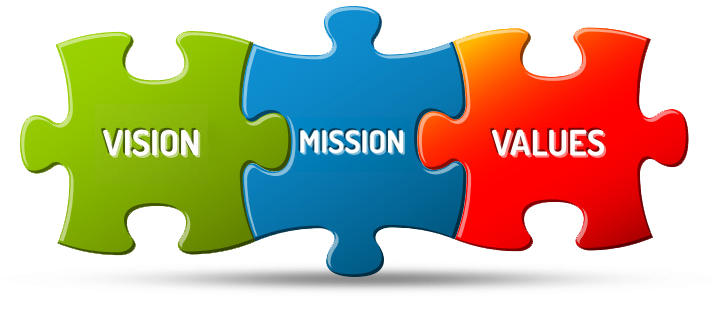 wagma sheq consulting vision mission and values